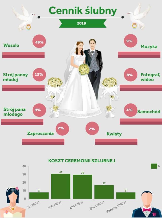 cennik ślubny