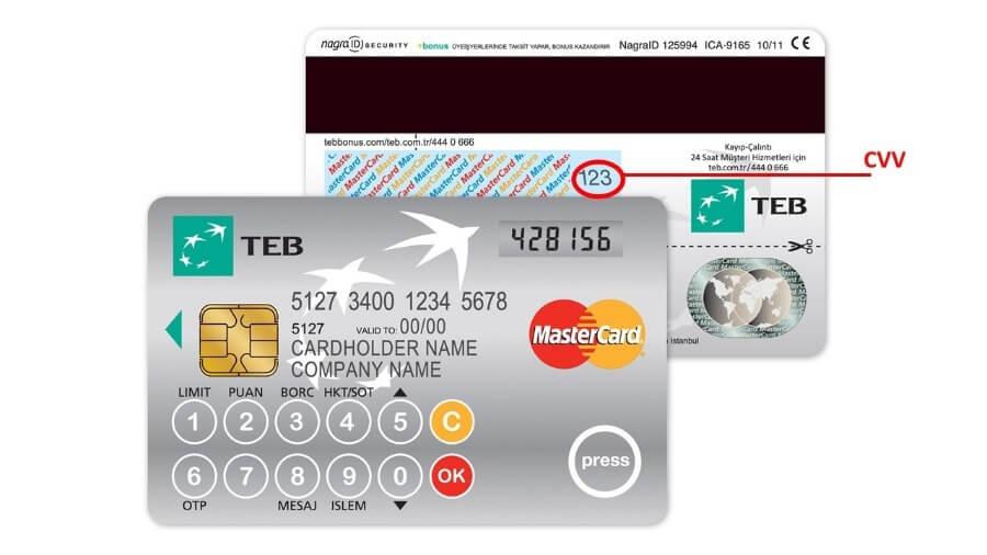 kod bezpieczeństwa MasterCard